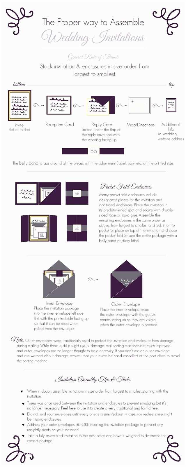 Assembling Wedding Invitations the Proper Way to assemble Wedding Invitations Free