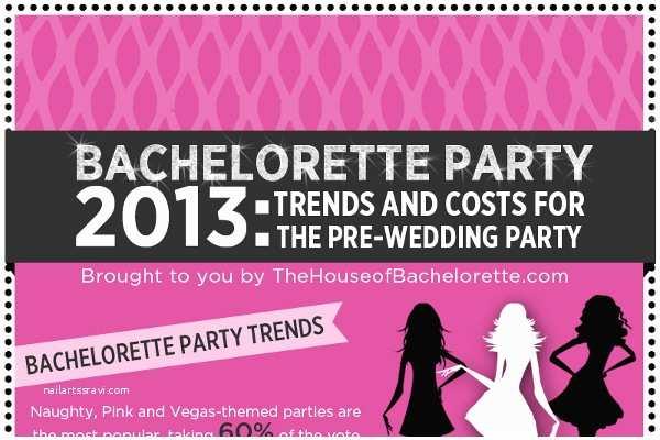 Bachelorette Invitation Wording Bachelorette Party Invitations Wording