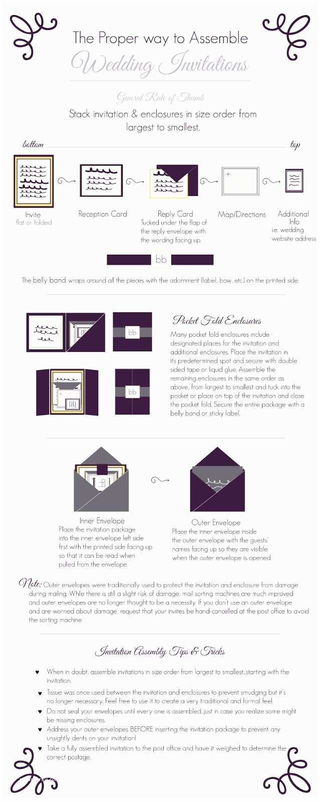 Correct Wording for Wedding Invitations the Proper Way to assemble Wedding Invitations Free