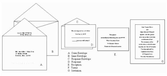Envelope Etiquette For Wedding Invitations Addressing Wedding Invitations Etiquette –