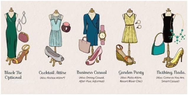 Formal attire On Wedding Invitation Dress Code On Wedding Invitations Everafterguide