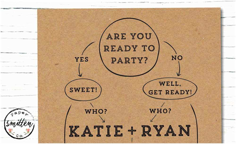 Hilarious Wedding Invitations Funny Invitation Wording