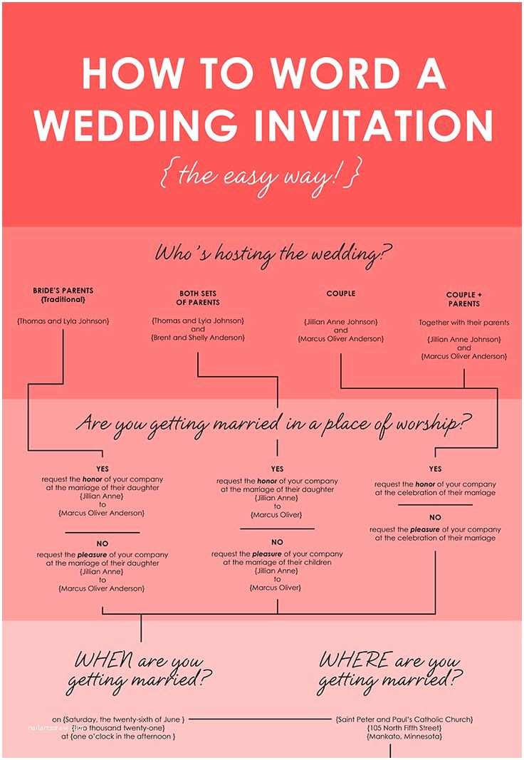 How to Create Wedding Invitation Best 25 How to Word Invitations Ideas On Pinterest