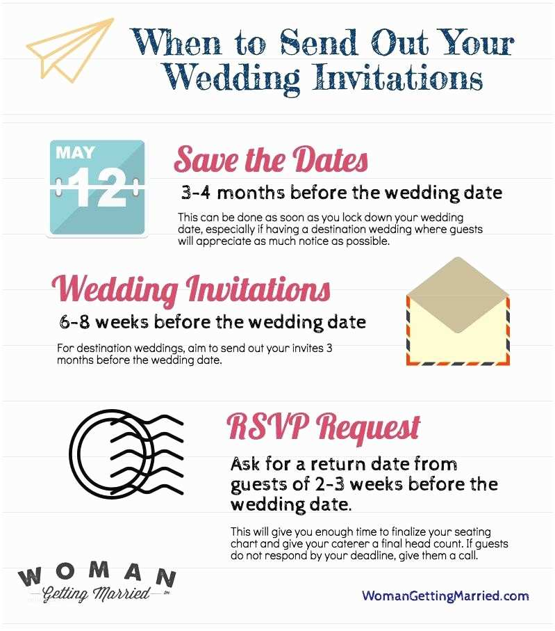 How to Do Wedding Invitations when to Send Out Wedding Invitations