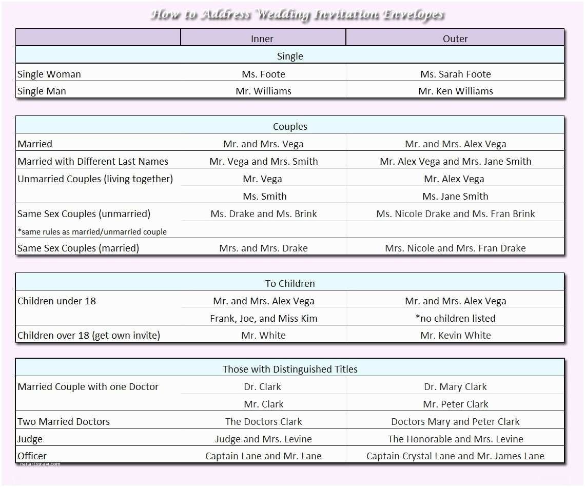 How to Invite for Wedding How to Address Wedding Invitations