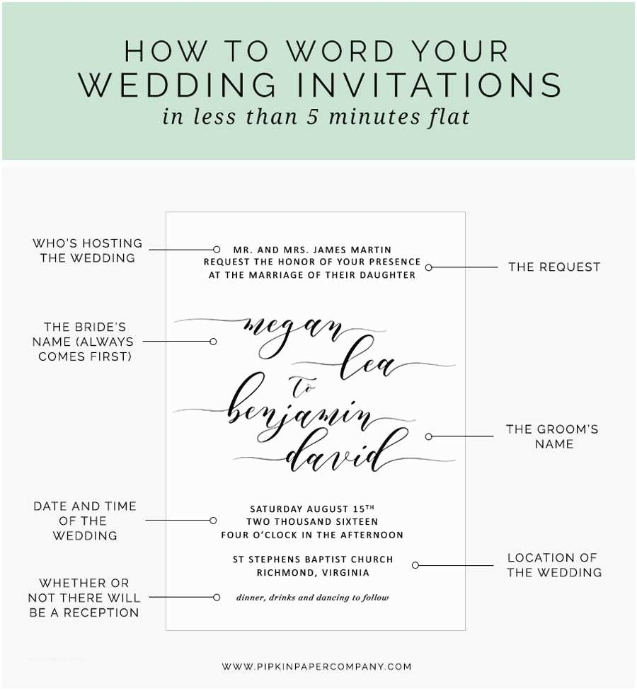 How to Word Wedding Invitations Wedding Message to Bride and Groom Sample