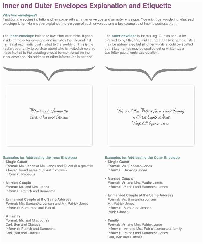 Inner and Outer Envelope Sizes for Wedding Invitations 62 Best Wedding Invitation Wording Images On Pinterest