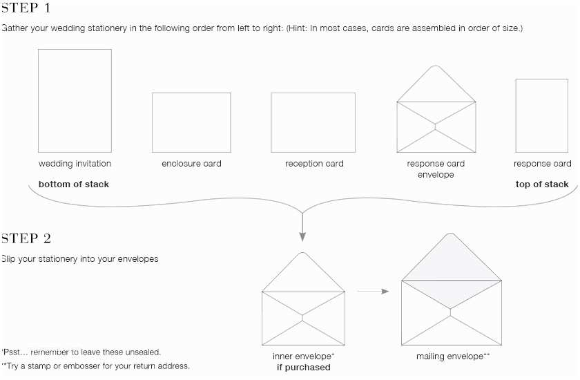 Inner and Outer Envelope Sizes for Wedding Invitations Breathtaking Standard Wedding Invitation Size