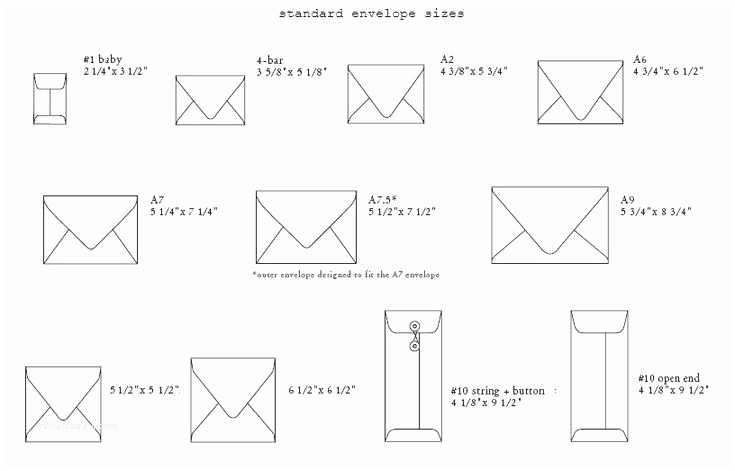 Inner and Outer Envelope Sizes for Wedding Invitations Enveloppes Standard Scrapbooking Divers