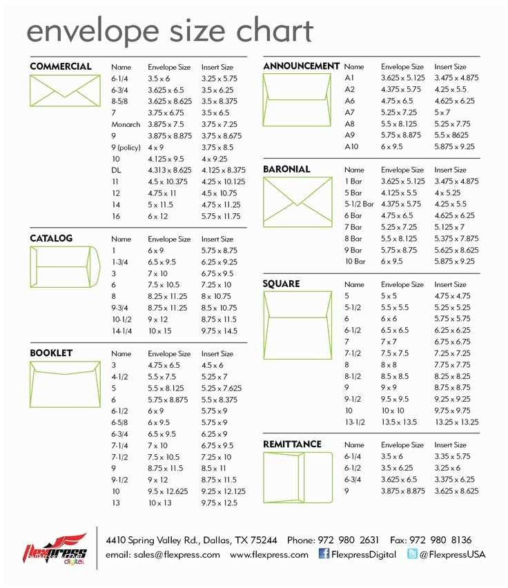 Inner and Outer Envelope Sizes for Wedding Invitations Standard Sizes for Wedding Invitations