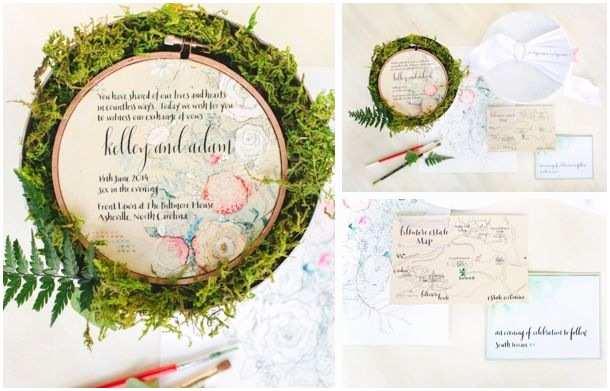 Intimate Wedding Invitations 10 Unique Wedding Invitation Packages