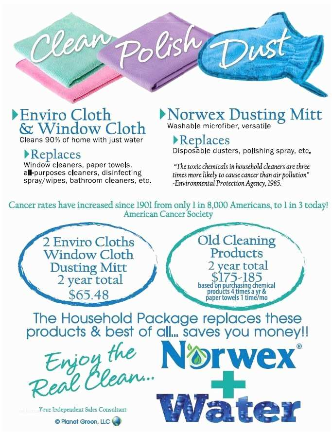 Norwex Party Invitation Save with the norwex Household Package