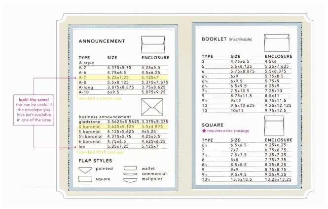 Standard Wedding Invitation Dimensions Standard Wedding Invitation Size – Gangcraft