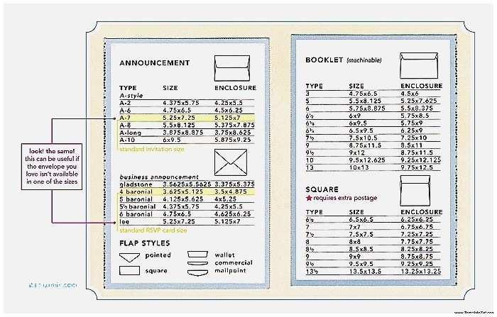 Standard Wedding Invitation Dimensions Wedding Invitation Best Standard Size for Wedding