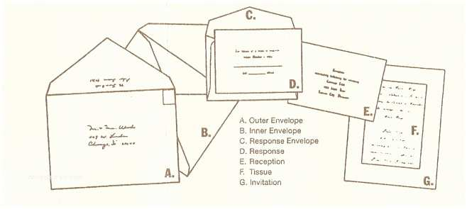 Wedding Invitation Assembly How To Assemble Your Double Envelope Invitation