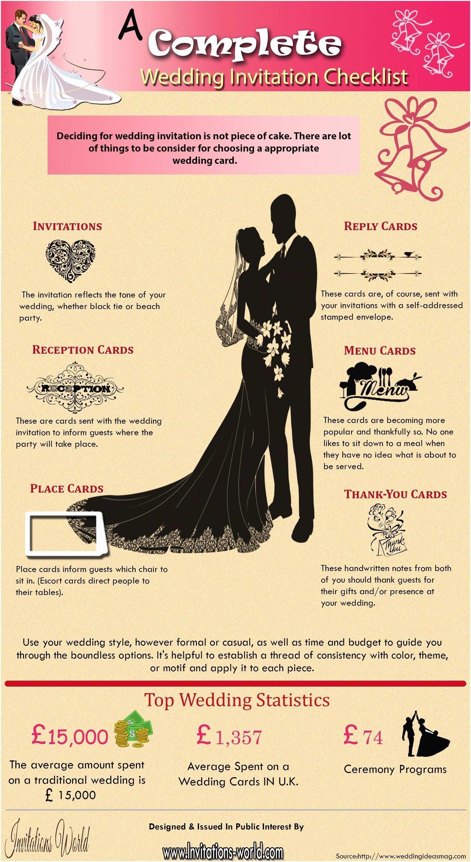 Wedding Invitation Checklist A Plete Wedding Invitation Checklist