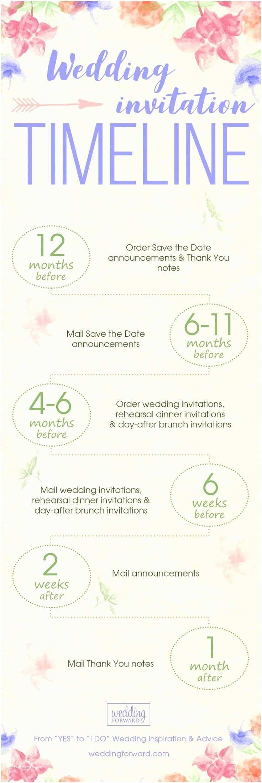 Wedding Invitation Checklist Best 25 Wedding Countdown Ideas On Pinterest