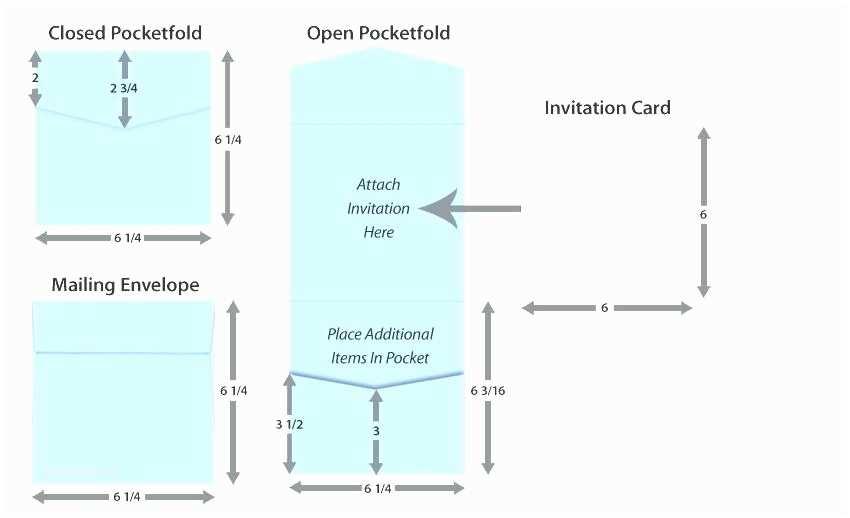 size of invitation card
