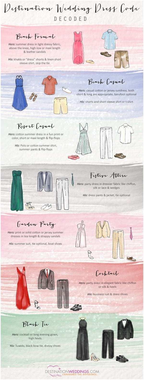 Wedding Invitation Dress Code Destination Wedding Dress Code –