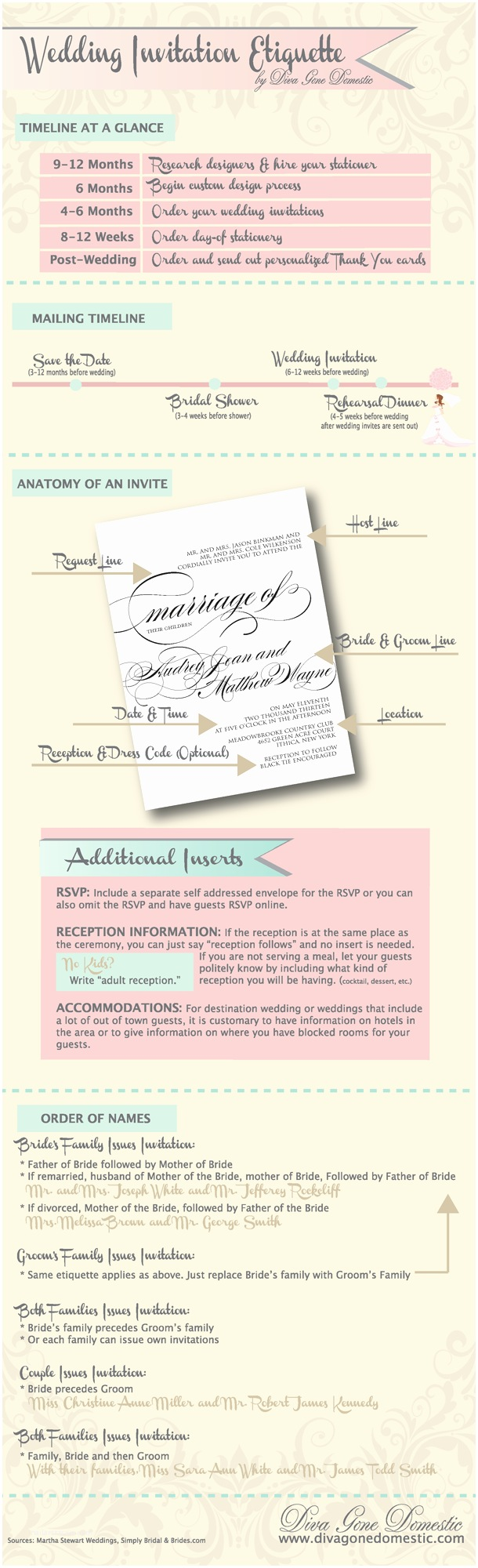Wedding Invitation Etiquette 25 Informal Wedding Invitation Wording Ideas