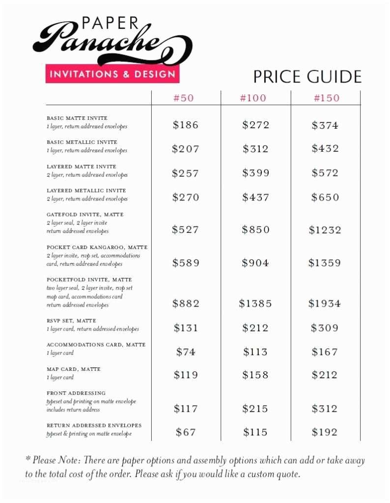 Wedding Invitation Prices Wedding Invitation Price Guide Paper Panache Invitations
