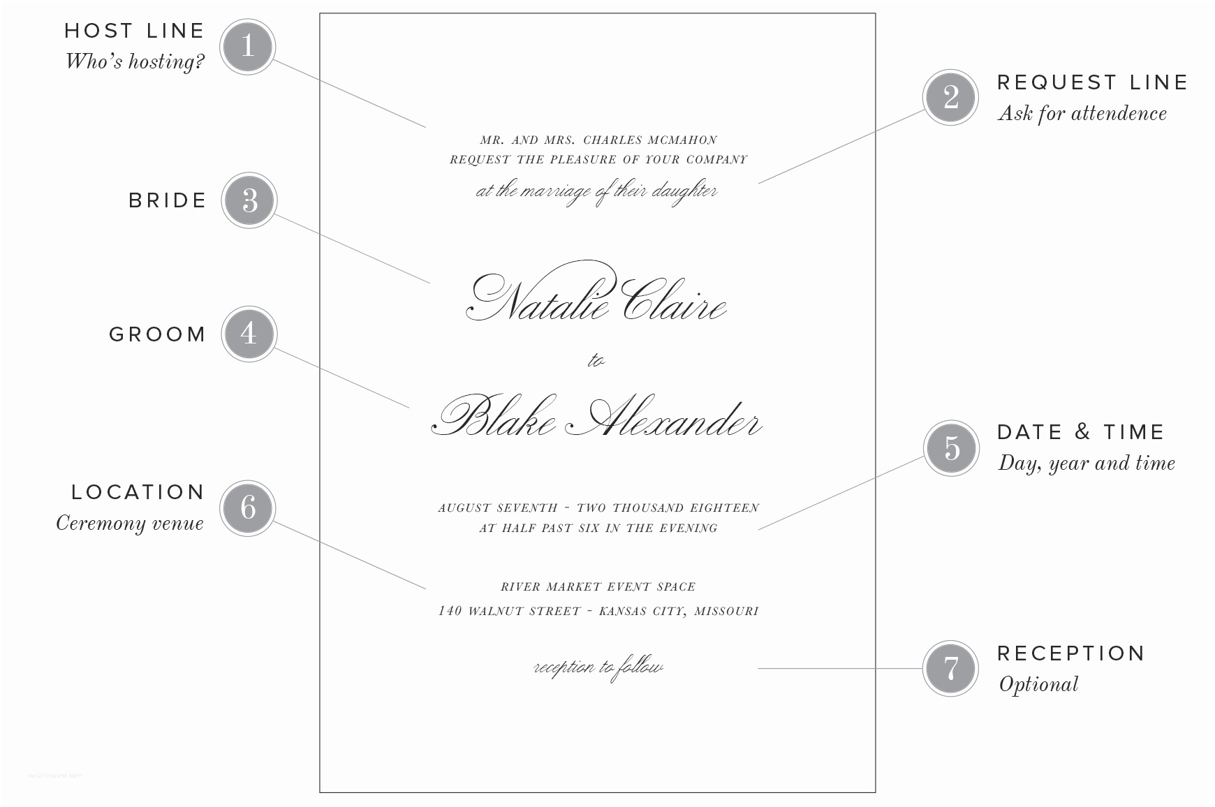 Wedding Invitation Sample Wording Wedding Invitation Wording Examples