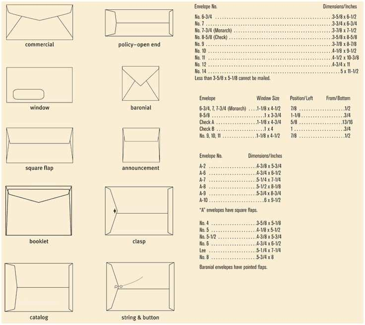 Wedding Invitation Sizes and Envelopes Visit the Post for More House Plants