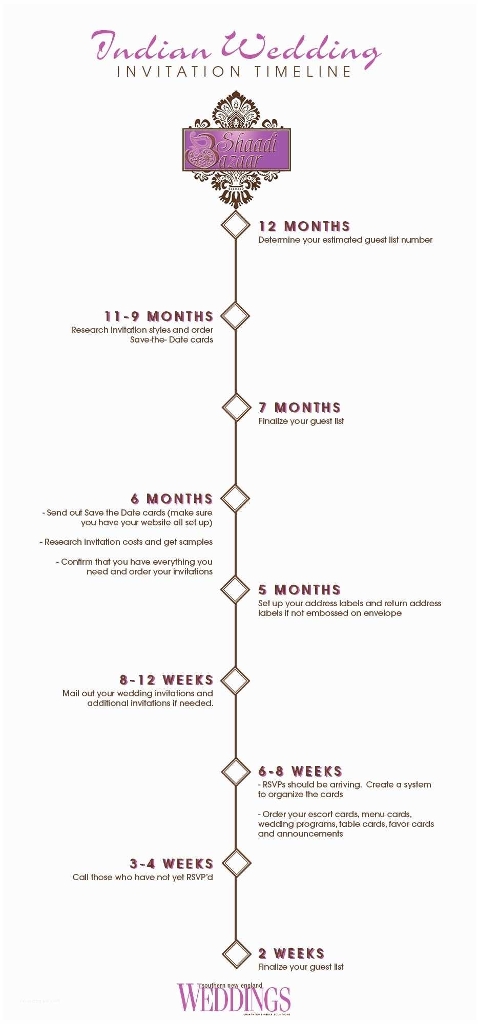 Wedding Invitation Time Shaadi Bazaar Indian Wedding Invitation Timeline