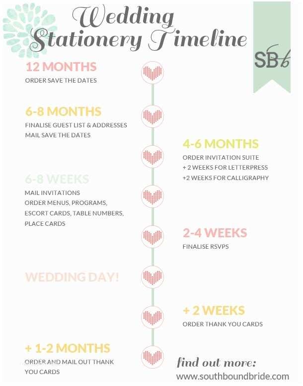 Wedding Invitation Time Wedding Invitations & Stationery Timeline