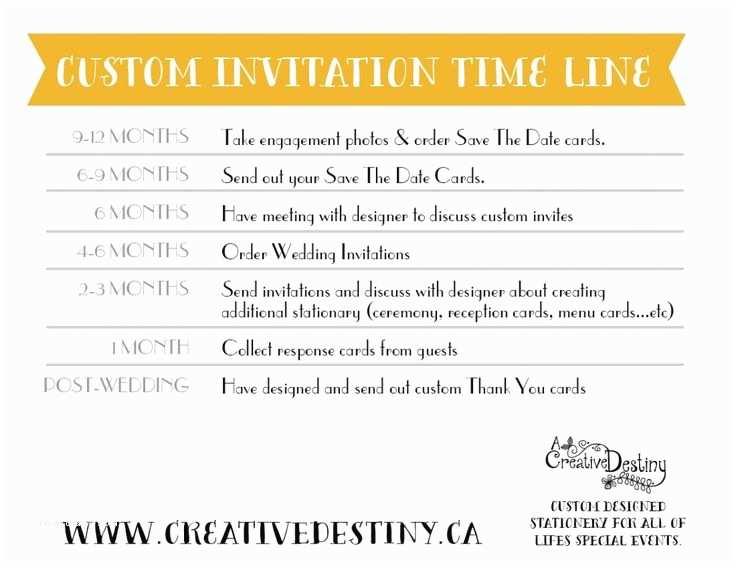 Wedding Invitation Timeline Wedding Invitation Timeline Reception Ideas