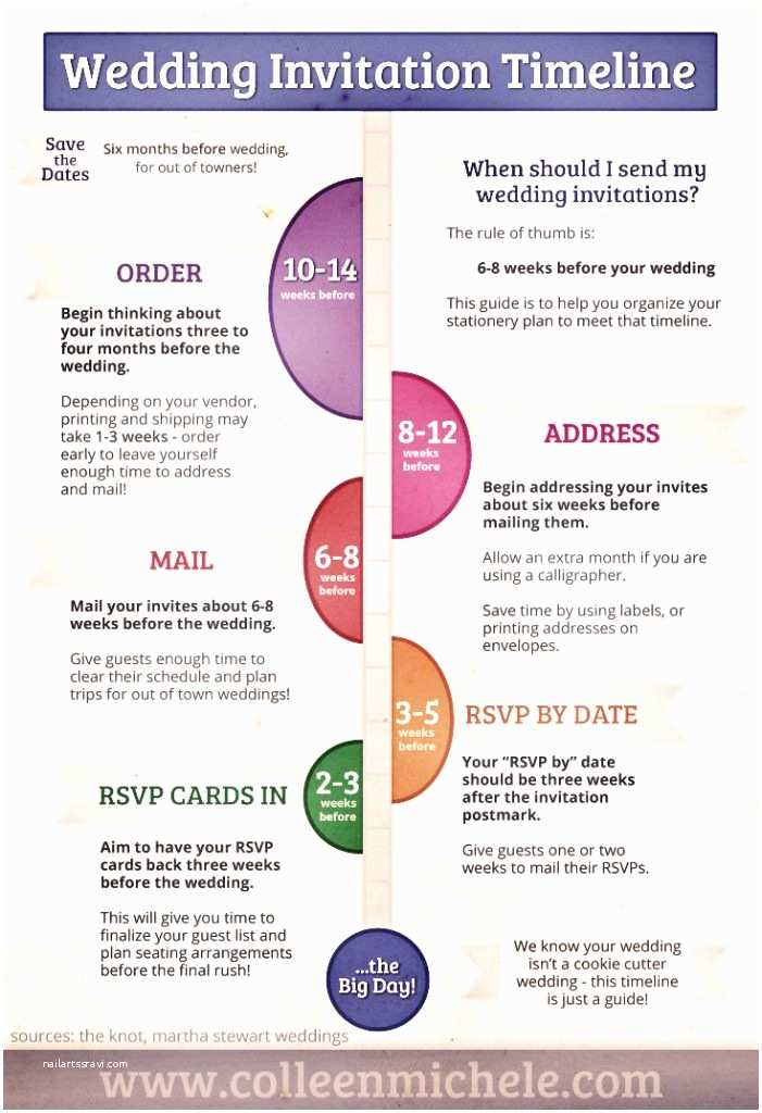 Wedding Invitation Timeline when to Send Wedding Invitations & Save the Dates