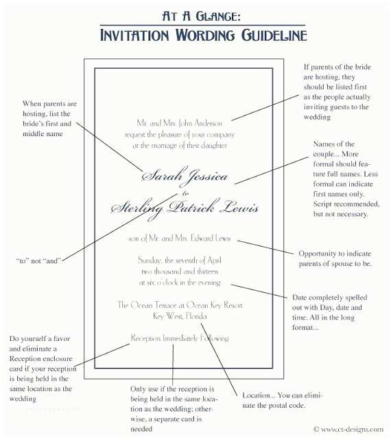 Wedding Invitation Verbiage Destination Wedding Invitation Wording