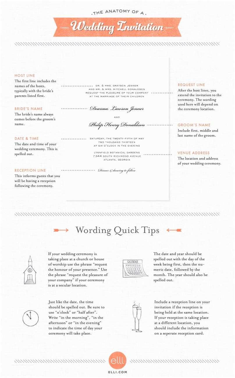 Wedding Invitation Verses How to Choose the Best Wedding Invitations Wording