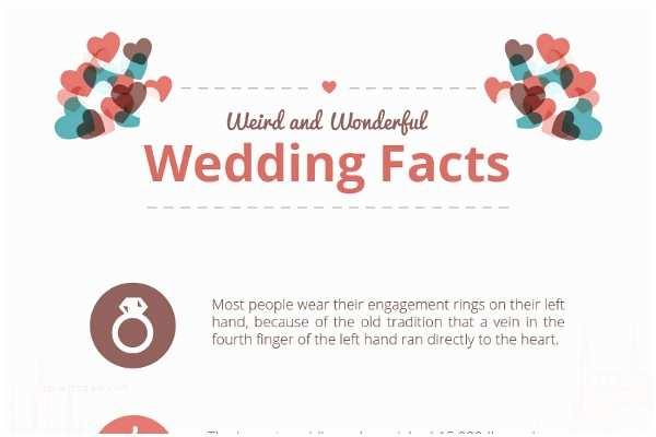 Wedding Invitation Wording Couple Hosting 21 Wedding Invitation Wording Couple Hosting Examples