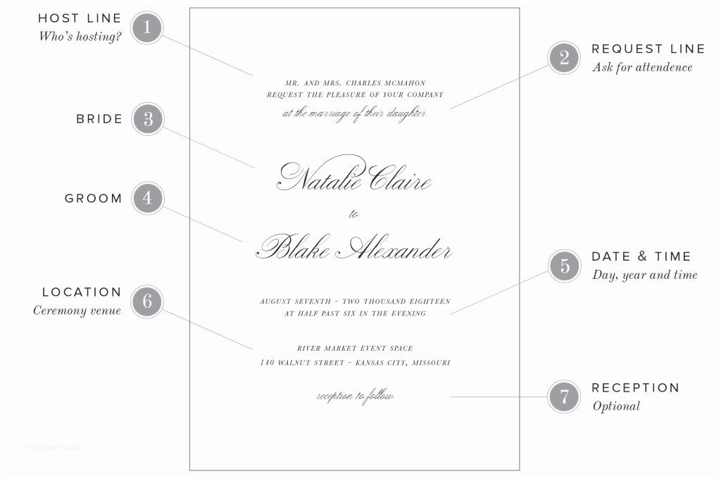 Wedding Invitation Wording without Parents Wedding Invitation Wording