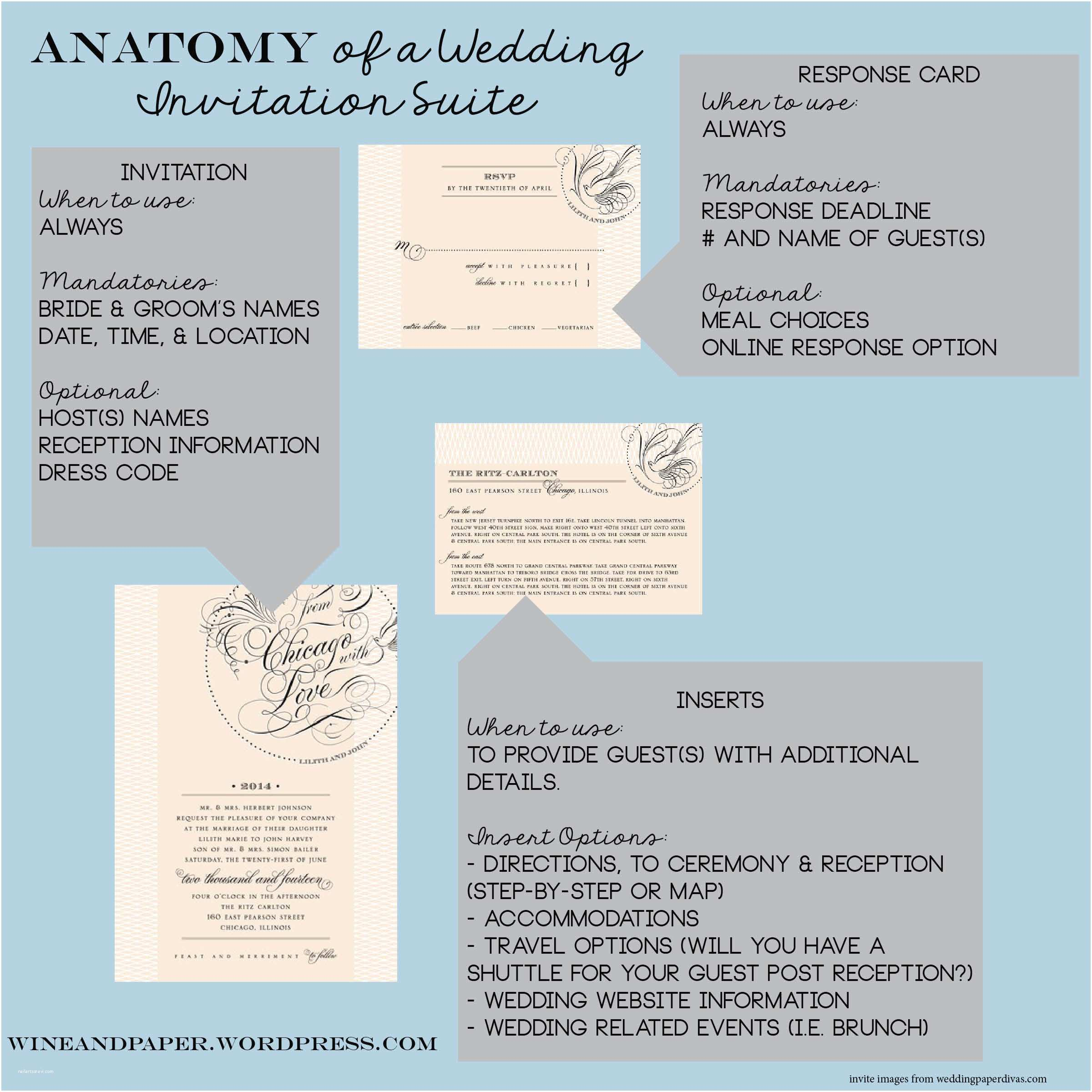 the anatomy of a wedding invitation suite