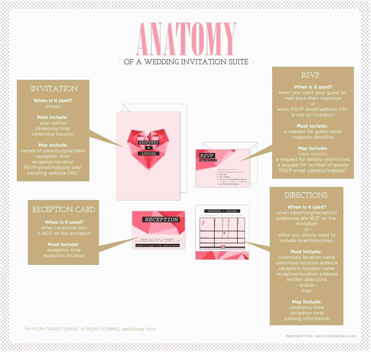 What Size are Wedding Invitations Standard Size Of Wedding Invitation Cobypic
